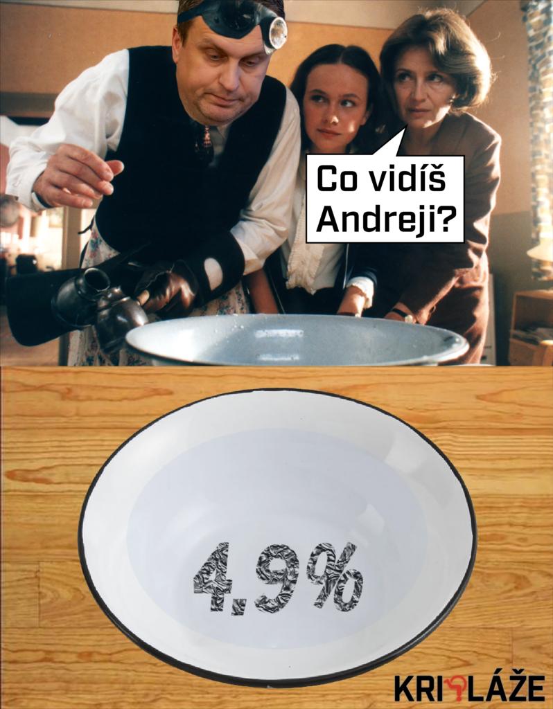 Pelíšky Danko 4.9%