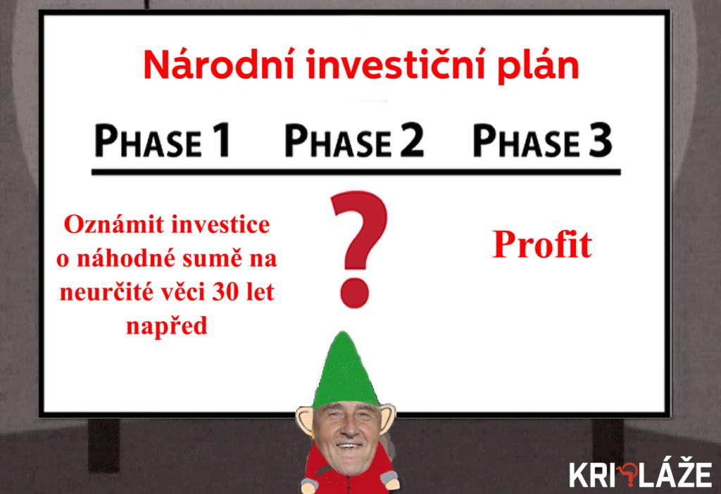 národní investiční plán