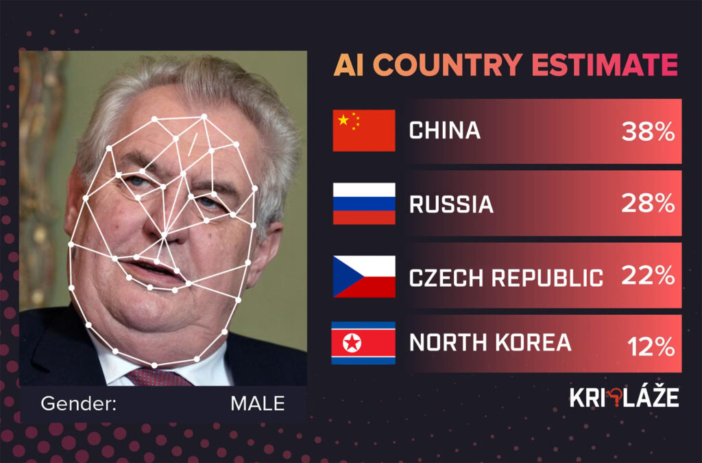 AI country estimate